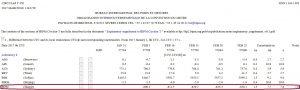 Национален еталон за време и фреквенција