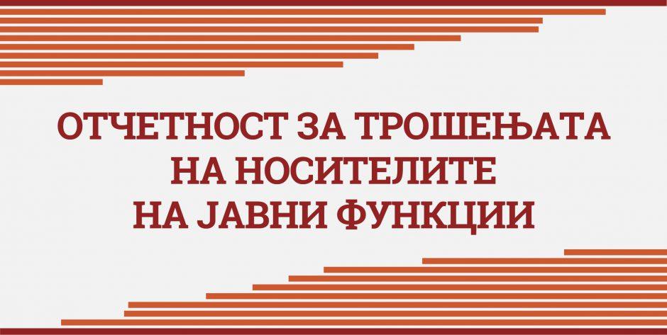Banner Otchetnost BM